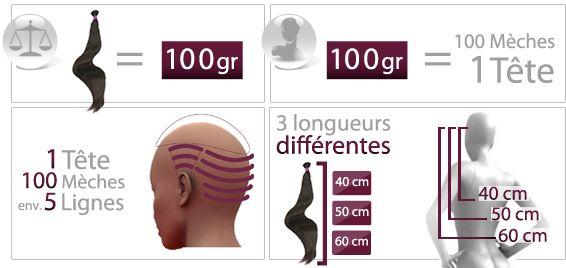 Extensions de cheveux bandes à coller